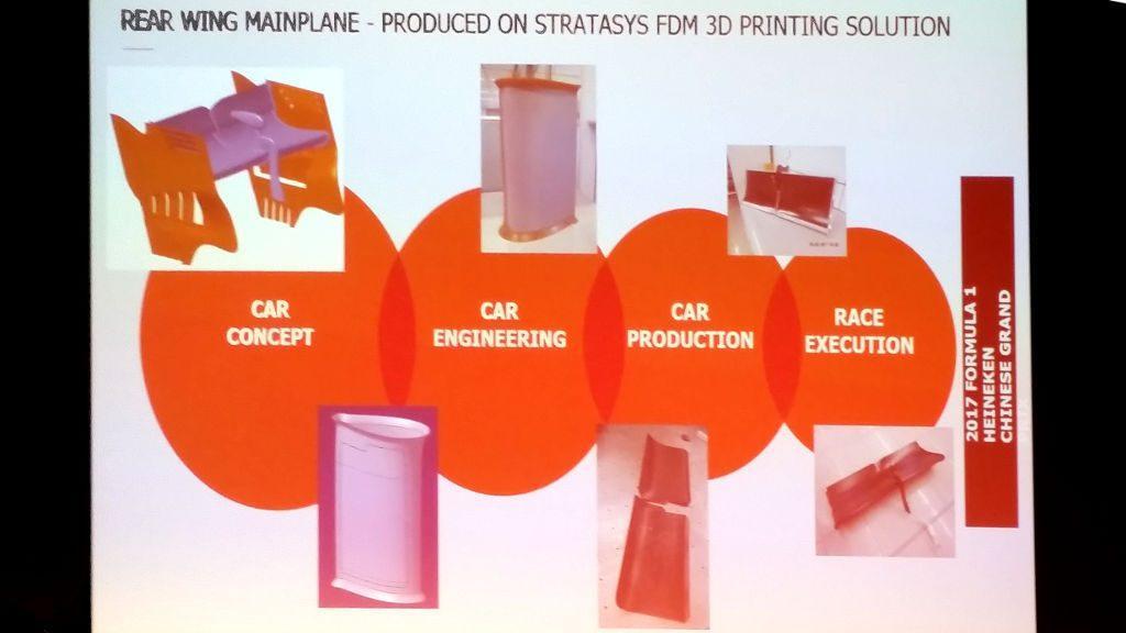 3D Printing in F1 - Rear Wing Mainplane - Stratasys FDM 3D Printing Solution