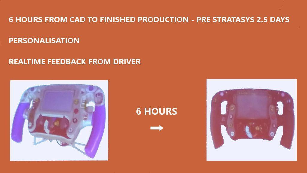 3D Printing in Formula 1 - Steering Wheel - McLaren Racing