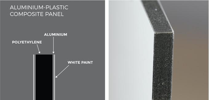 Aluminum Polyethylene Composite Panels for Lightweight 3D Printer